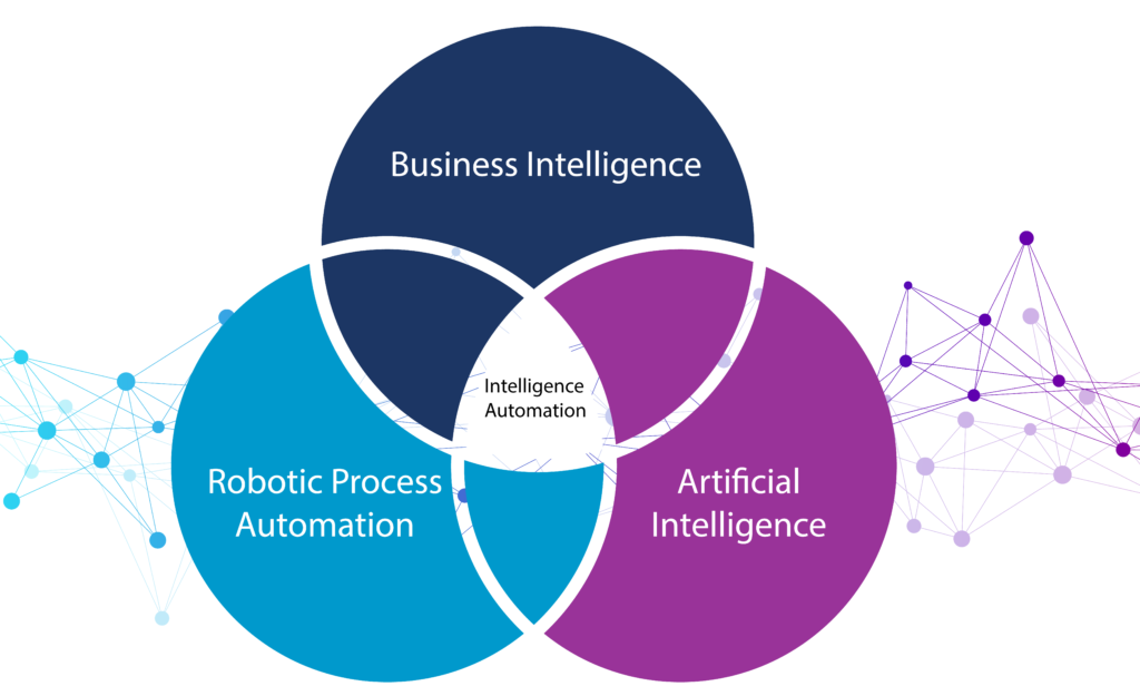 Intelligence Automation